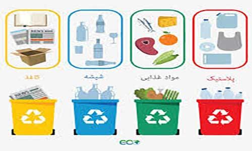 اهمیت های اقتصادی، اجتماعی، بهداشتی و زیست محیطی فرآیند بازیافت