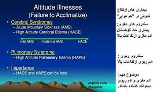بیماریهای ناشی از ارتفاع