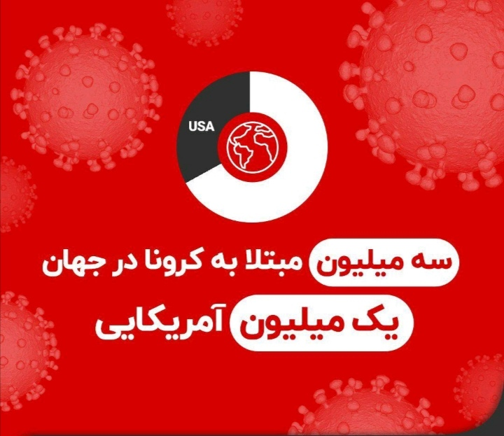 سه میلیون نفر مبتلایان به ویروس کرونا در سراسر جهان