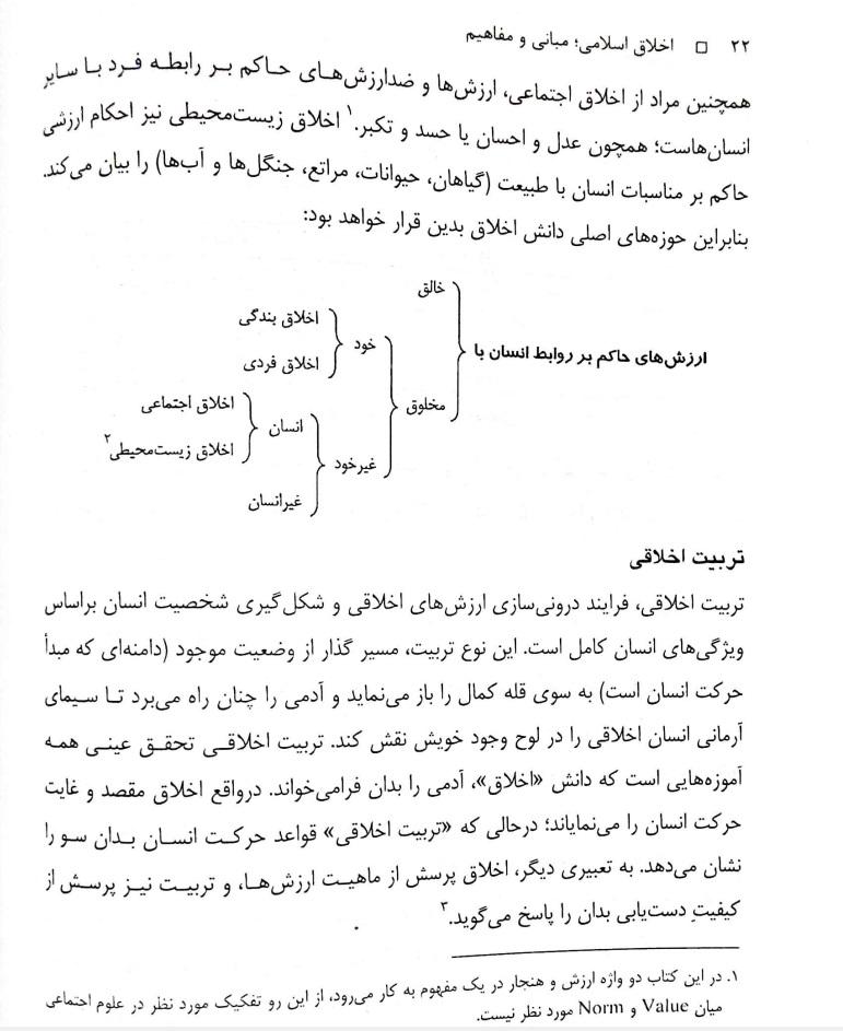 دانلود کتاب اخلاق اسلامی ؛ مبانی و مفاهیم pdf جمعی از نویسندگان زیرنظر مهدی علیزاده