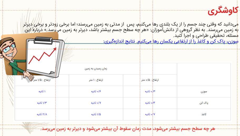پاورپوینت درس سوم فارسی سوم ابتدایی
